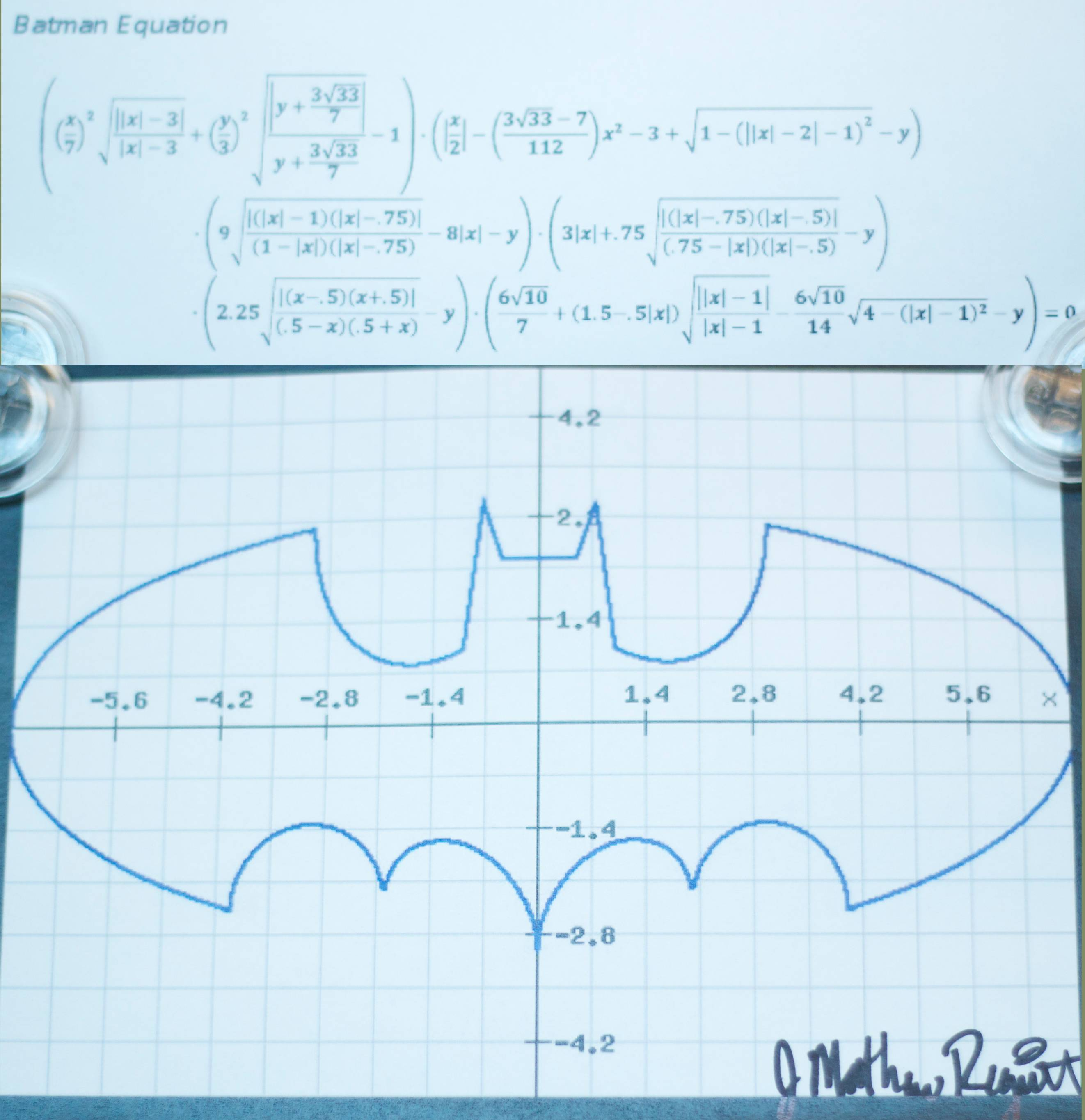 batman equation